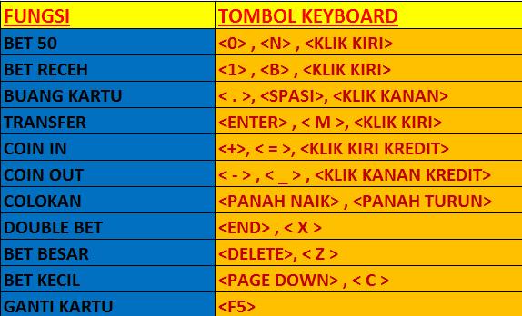 Shortcut Keyboard 88 tangkas
